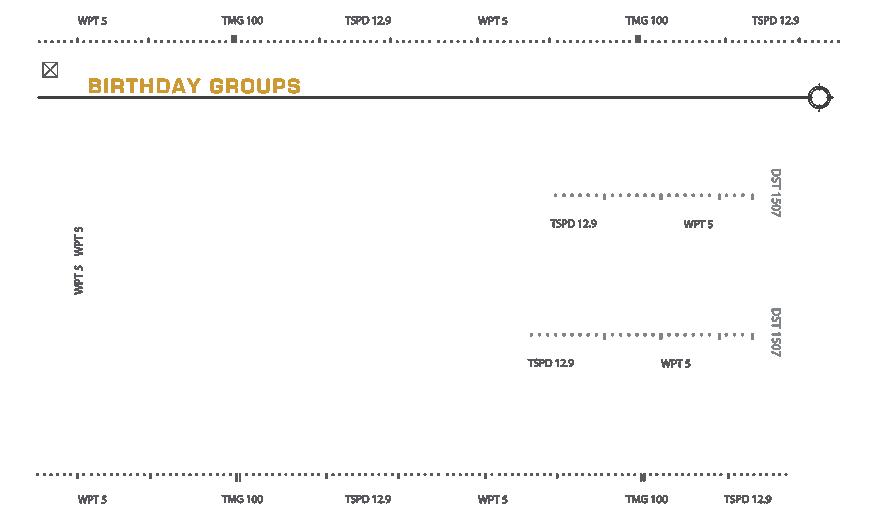 birthday-groups-01